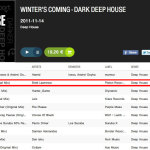 BRETT LAWRENCE-THINK ABOUTFEATURED AT DARKER DEEP HOUSE BEATPORT CHART