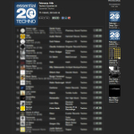 OZAN KANIK – ROCKET FEATURED AT TRAXSOURCE