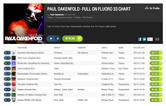 PAUL OAKENFOLD – FULL ON FLUORO BEATPORT CHART