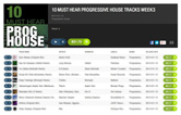 THORIN – HALLUCINOGEN FEATURED AND CHARTED BY BEATPORT