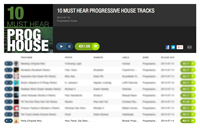 NICO PARISI & GAI BARONE – PERLA CHARTED BY BEATPORT