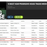 MATAN CASPI – FABULOUS (RELAUNCH REMIX) CHARTED BY BEATPORT