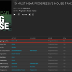 RELAUNCH – SLEEPWALKING (ORIGINAL MIX) CHARTED BY BEATPORT