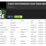 AIRWAVE – CARRE (MONOJOKE REMIX) CHARTED BY BEATPORT
