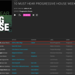 MANU RIGA & DJ FIRE – NO TIME LEFT (LOQUAI REMIX) CHARTED BY BEATPORT