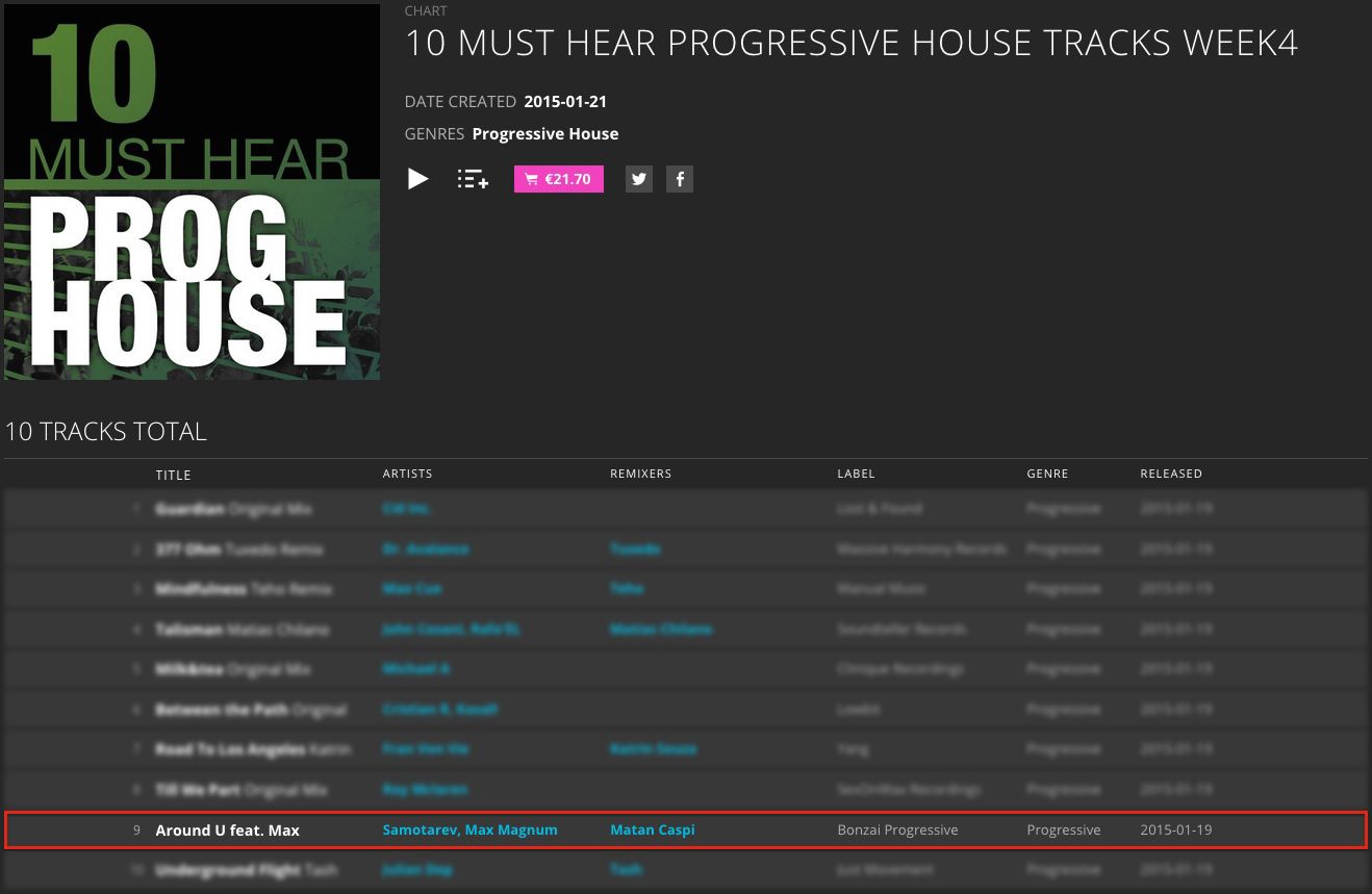 SAMOTAREV featuring MAX MAGNUM – AROUND U (MATAN CASPI RETRO DUB REMIX) CHARTED BY BEATPORT