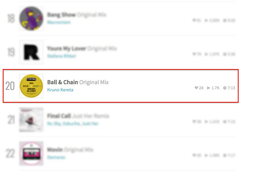 KRUNO KERETA – BALL & CHAIN (ORIGINAL MIX) FEATURED BY BEATPORT