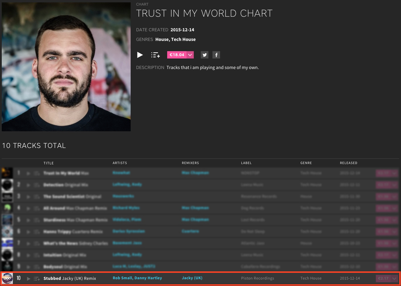 ROB SMALL & DANNY HARTLEY – STUBBED (JACKY (UK) REMIX) CHARTED BY MAX CHAPMAN