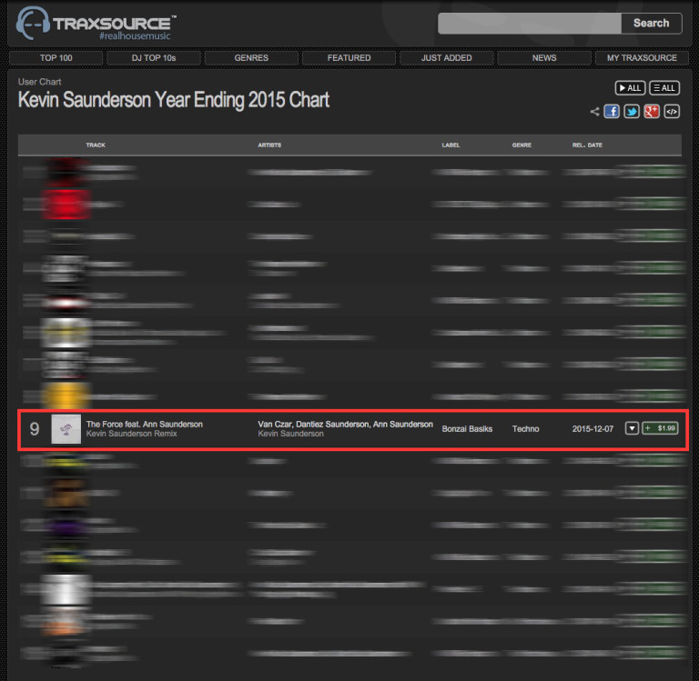 KEVIN SAUNDERSON FEATURES THE FORCE IN TRAXSOURCE 2015 YEAR CHART